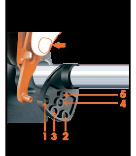 Arroseur oscillant COMPACT-18 SUPER METAL